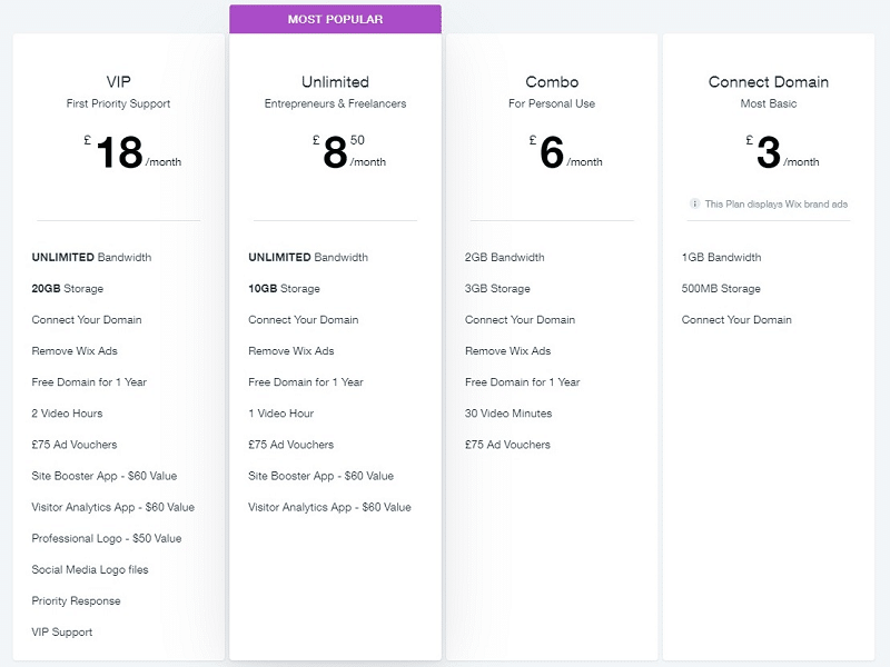 wix price plans